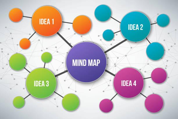 caracteristicas de un mapa mental pdf