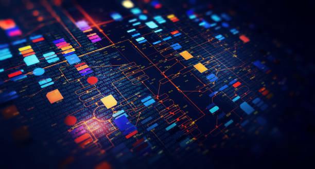 mapa conceptual de algoritmos computacionales