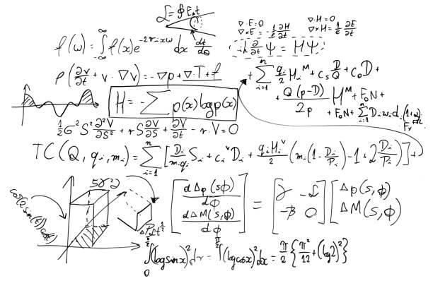 mapa mental sobre algoritmos