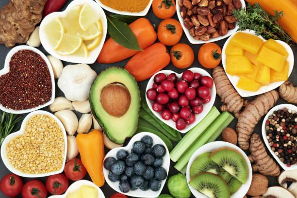 mapa mental de la alimentación saludable