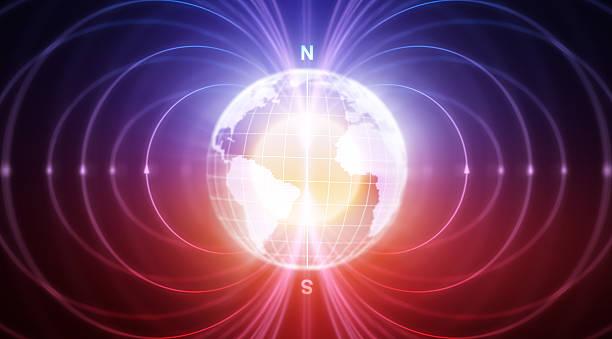 mapa mental de magnetismo e electromagnetismo