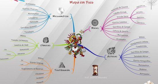 mapa mental de mesoamerica espacio cultural