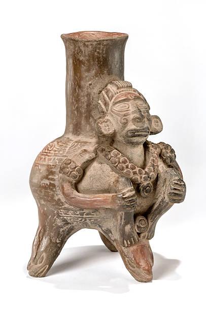 mapa mental de la cultura olmeca