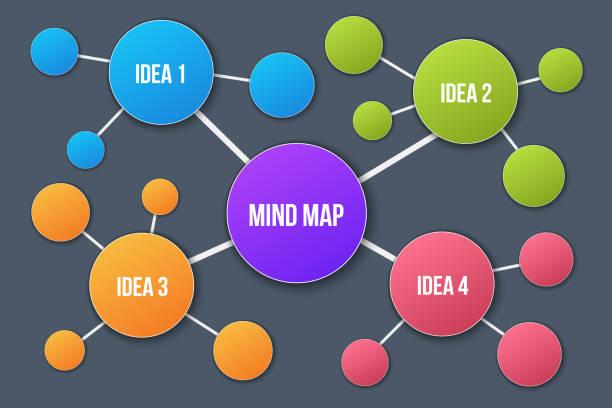 mapa mental de los valores para niños