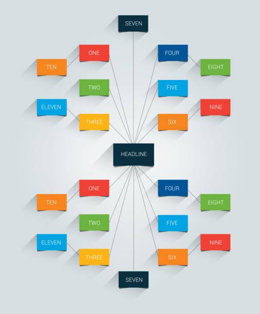 mapa mental de los valores humanos