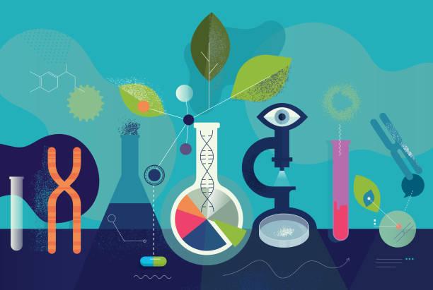 mapa mental de la biotecnologia y sus aplicaciones