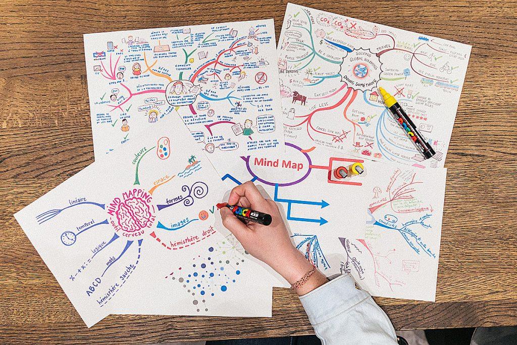 mapa mental con dibujos de los derechos humanos