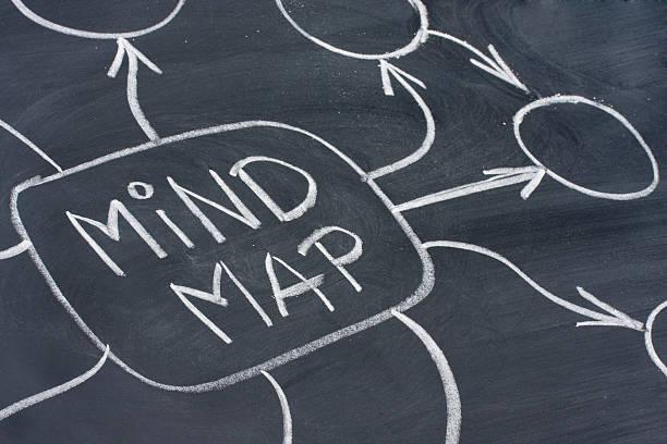 mapa mental comunicación oral