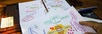 Mapa mental de la comunicación