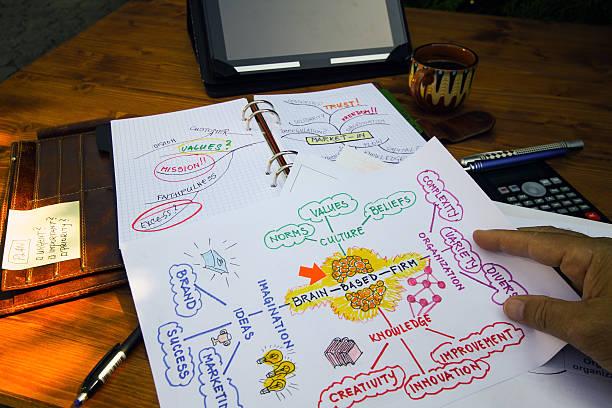 mapa mental comunicacion oral y escrita