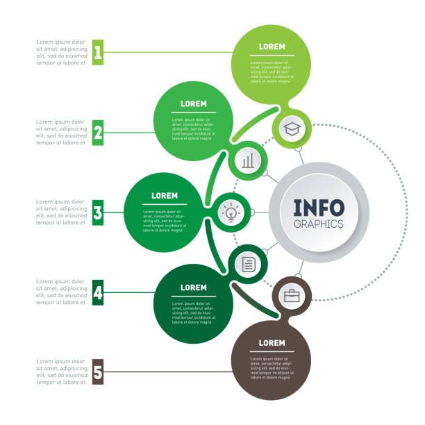 mapa mental de ecologia y medio ambiente