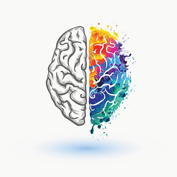 mapa mental inteligencia emocional y sus tipos