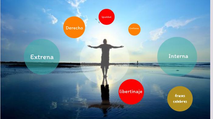 mapa mental de la libertad politic