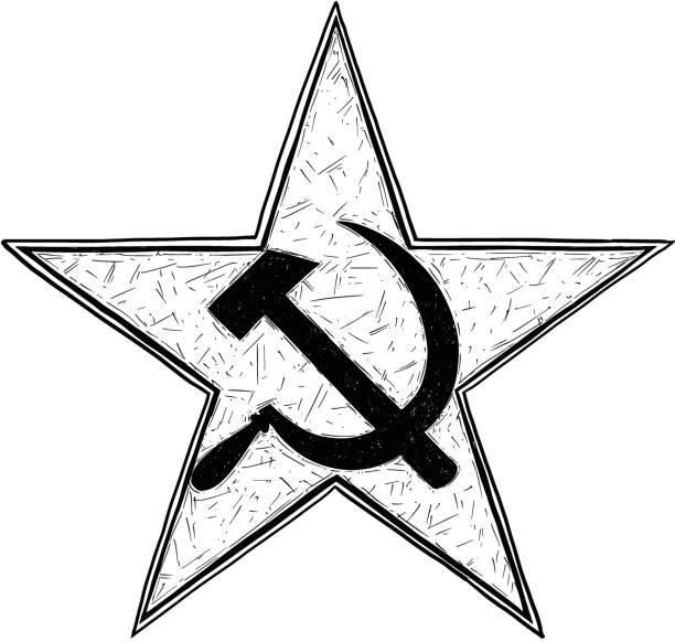 mapa mental de la revolucion rusa resumido