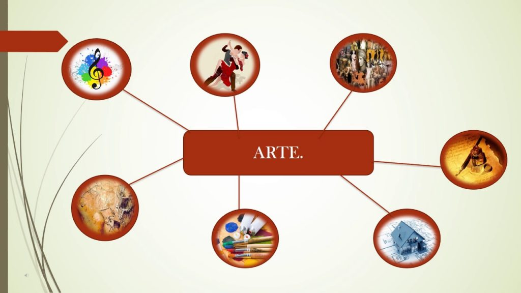 mapa mental del arte renacentista