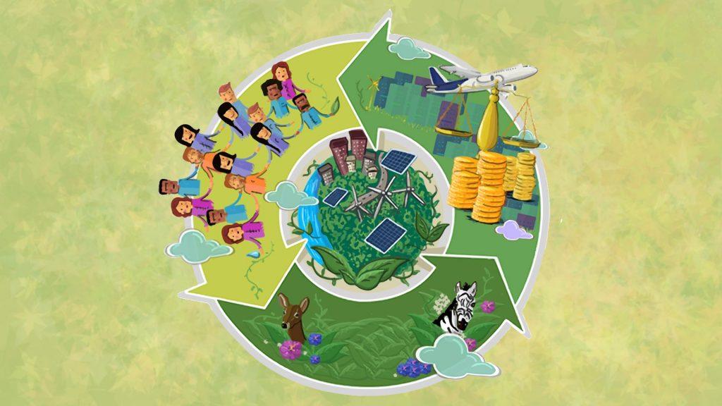 mapa conceptual desarrollo sustentable