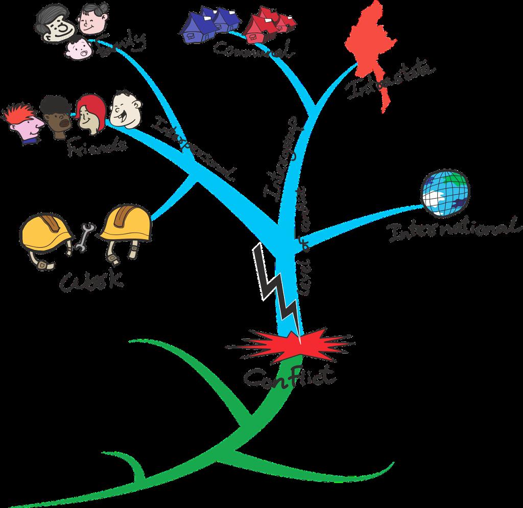mapa conceptual araña ejemplos
