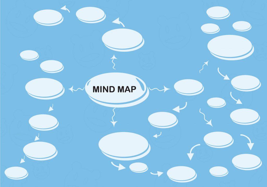 formato de mapa mental en blanco