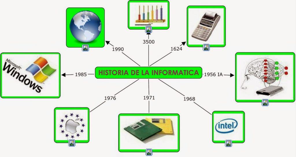 mapa mental de informatica 1