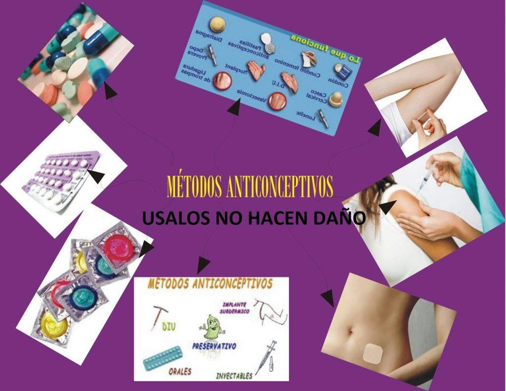 mapa conceptual de metodos anticonceptivos pdf