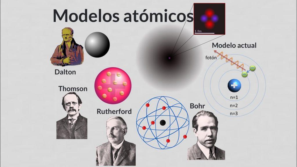 mapa conceptual de los 5 modelos atómicos
