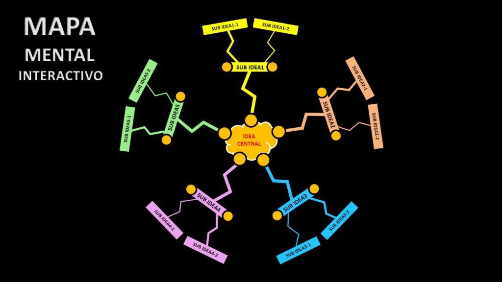 mapa conceptual power point plantilla