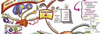 Mapa mental de la ilustración