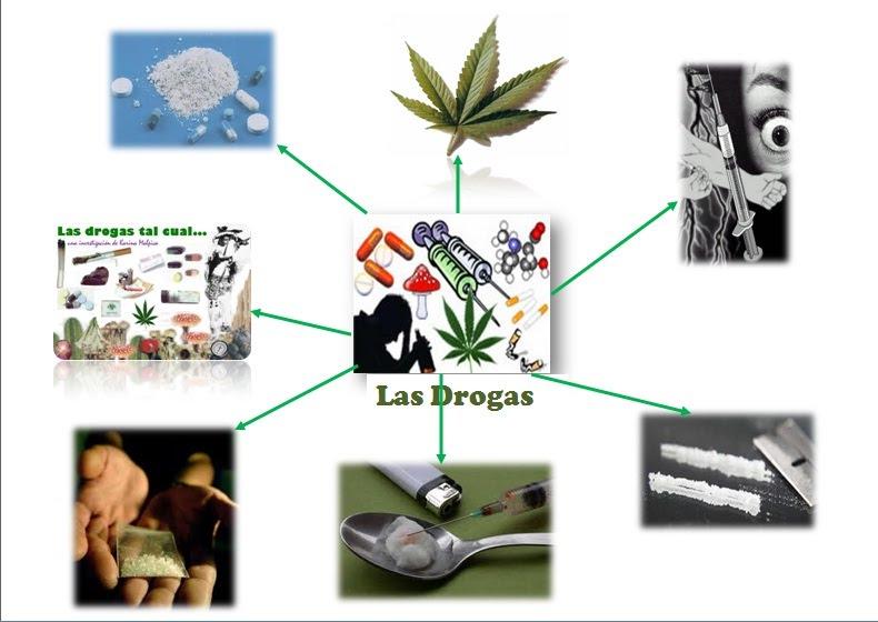 mapa mental de las drogas y su prevencion