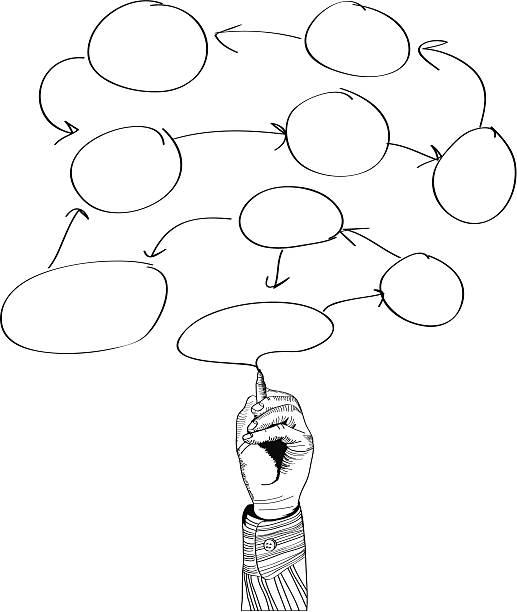 qué es un mapa mental y conceptual