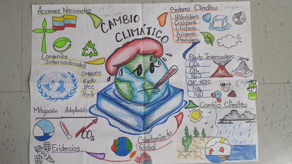 mapa mental del calentamiento global causas y consecuencias