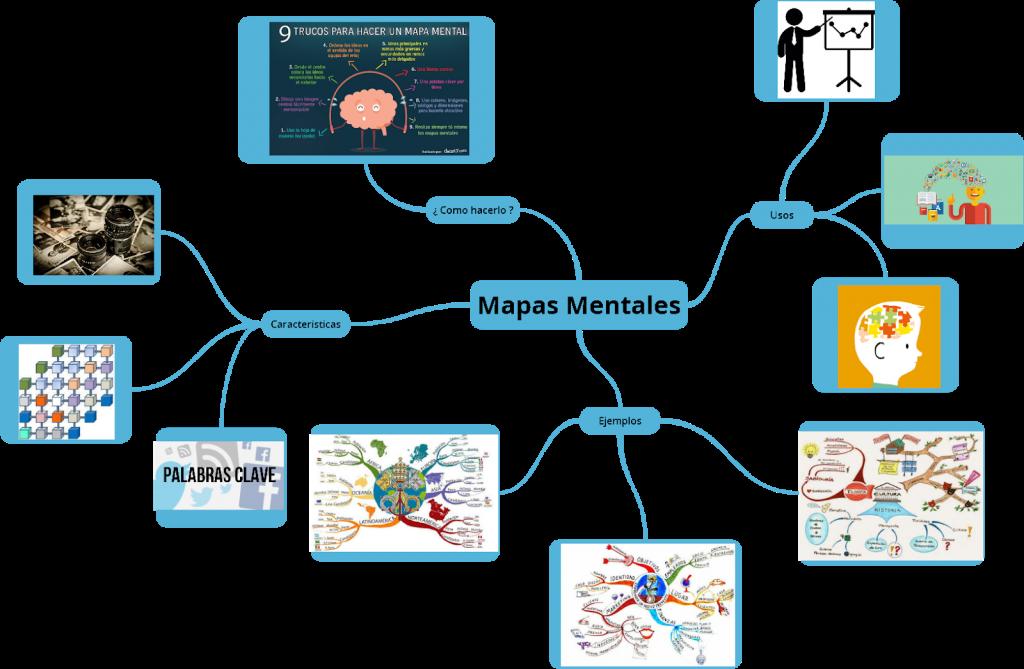 mapa mental características de los seres vivos