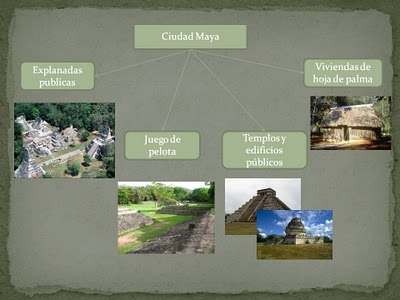 como hacer un mapa mental de los mayas